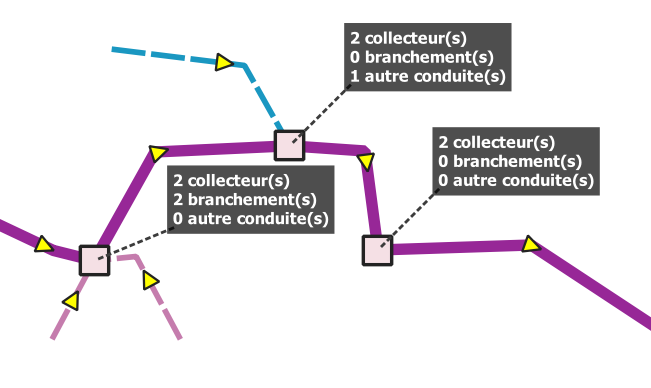 reseau topologique
